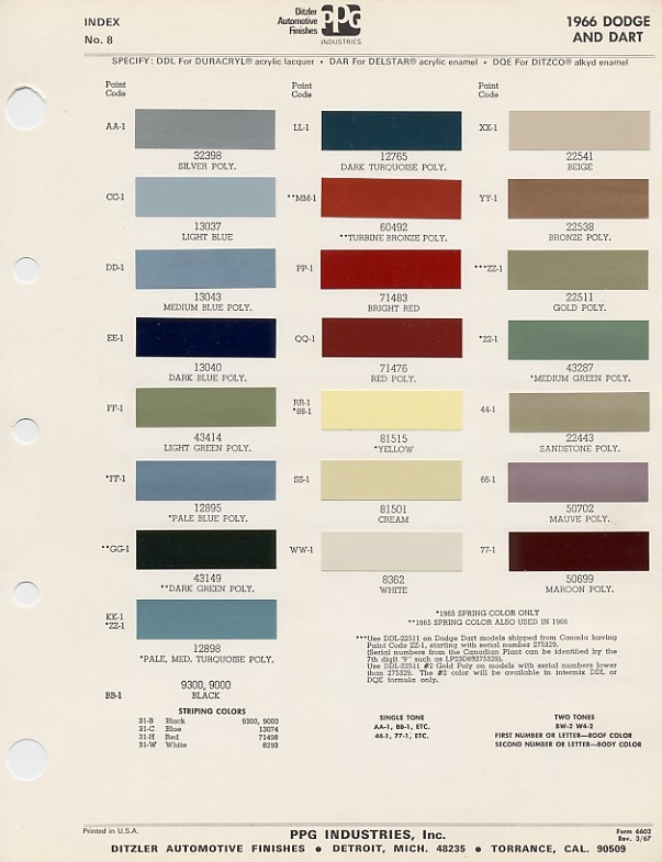 Dodge Paint Color Codes