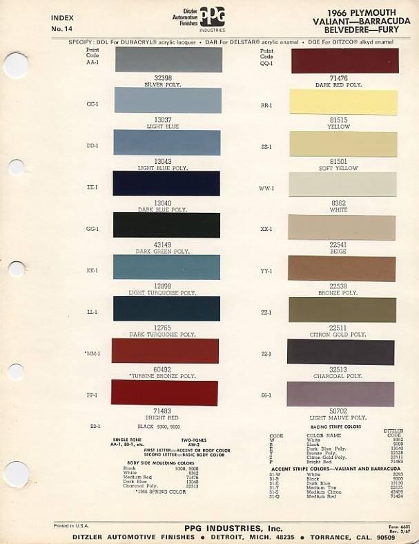 Mopar Color Chart