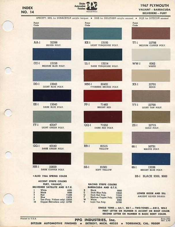Mopar Paint Colors For A Bodies Only Mopar Forum