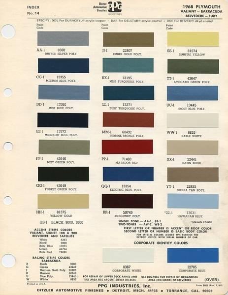 Mopar Interior Paint Codes Psoriasisguru Com