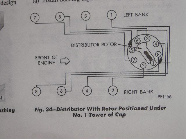 Where is the rotor on a 440 supposed to point when at TDC on ... on accel control module wiring diagram, gm ballast resistor pertronix diagram, resistor wiring diagram, accel coil wiring diagram, advance ballast diagram, mopar starter relay wiring diagram,