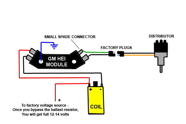 hei module wiring schematics wiring diagrams u2022 rh seniorlivinguniversity co 1975 Chevy HEI Distributor Diagram SBC HEI Distributor Wiring Diagram