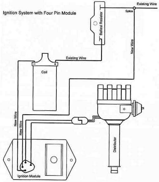 Is It Easy Converting From Points To Electronic Ignition