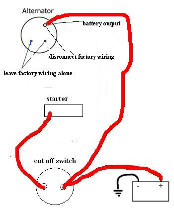 disconnect switch wiring diagram wiring diagram specialtiesover voltage with new battery disconnect switch for a bodies only disconnect switch wiring diagram