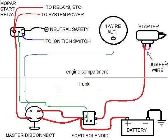 mopar trunk wiring diagram mopar battery in trunk wiring diagram