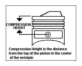 600600p415EDNmainimg-Compression-Height-Measure.jpg