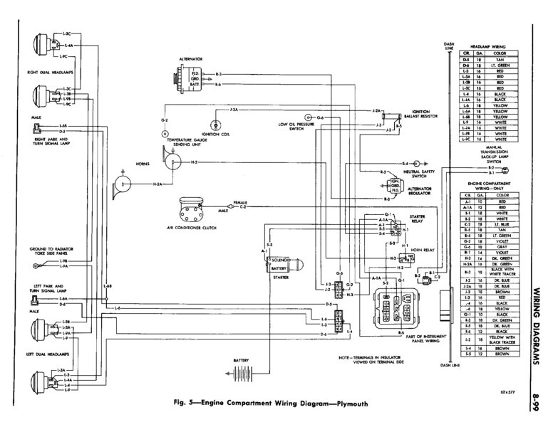 62 valiant engine wiring.jpg