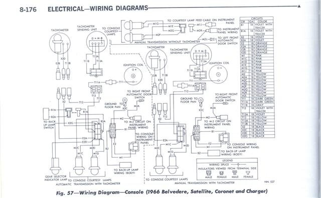 the wiring schematic diagram tachometer sender 66 charger wiring  u2022 readyjetset co