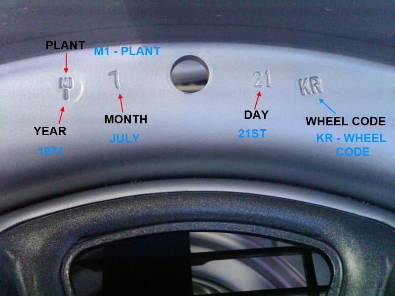 71-kr-wheel-code1.jpg