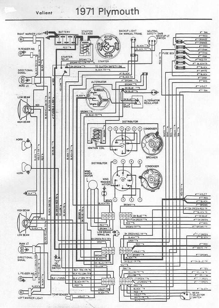 70 and 71 valiant duster wiring diagram for a bodies only mopar forum rh forabodiesonly com 1973 plymouth wiring diagrams 1939 Plymouth Positive Ground Wiring-Diagram