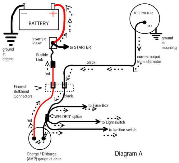 1966 Mustang Ammeter Wiring Diagram Free Wiring Diagram For You