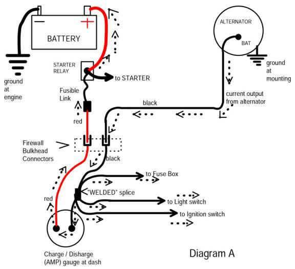 Battery Gauge Wiring Diagram Schematicsrhksefanzone: Battery Gauge Wiring Diagram At Gmaili.net