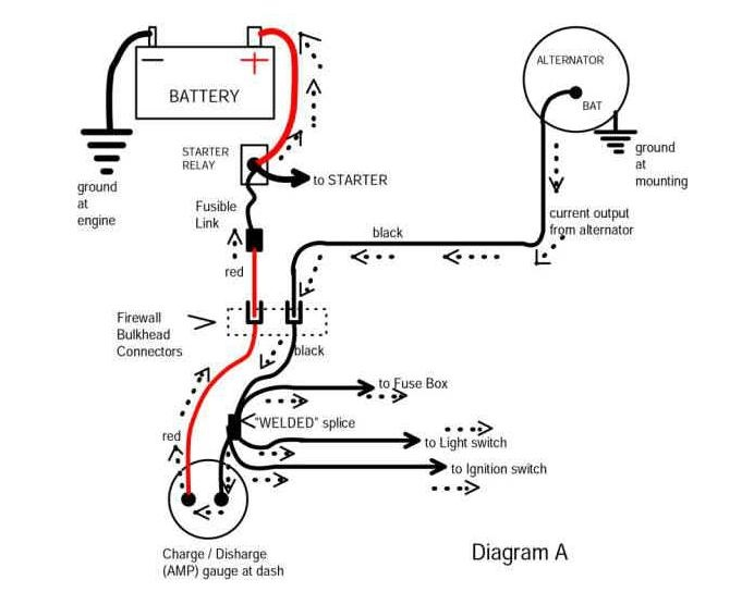 How to hook up a car amp meter