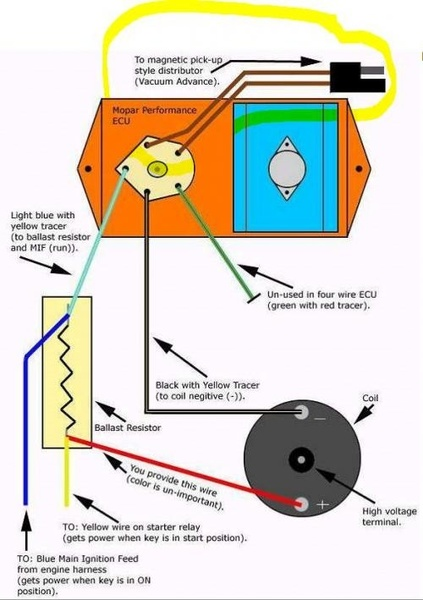 New ECU wiring question | For A Bodies Only Mopar Forum | Advance Ballast Wiring Diagram Resistor |  | For A Bodies Only