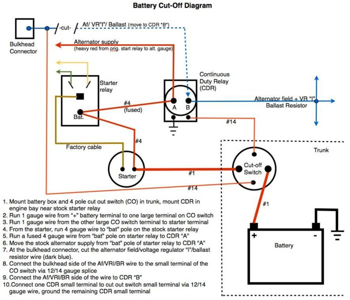 Battery in trunk (again) | For A Bodies Only Mopar Forum | Battery In Trunk Wiring Diagram |  | For A Bodies Only Mopar Forum