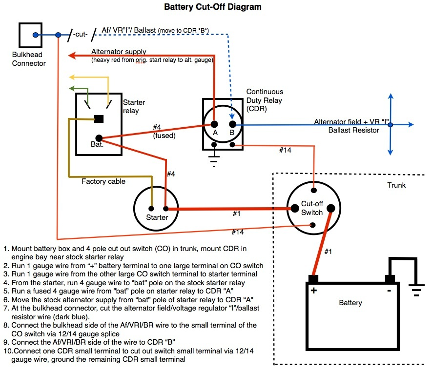 mopar ignition wiring diagram 1988 charging system and other wiring change help needed | for ...