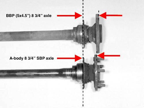 bbp-axle-shafts-copy-jpg.jpg