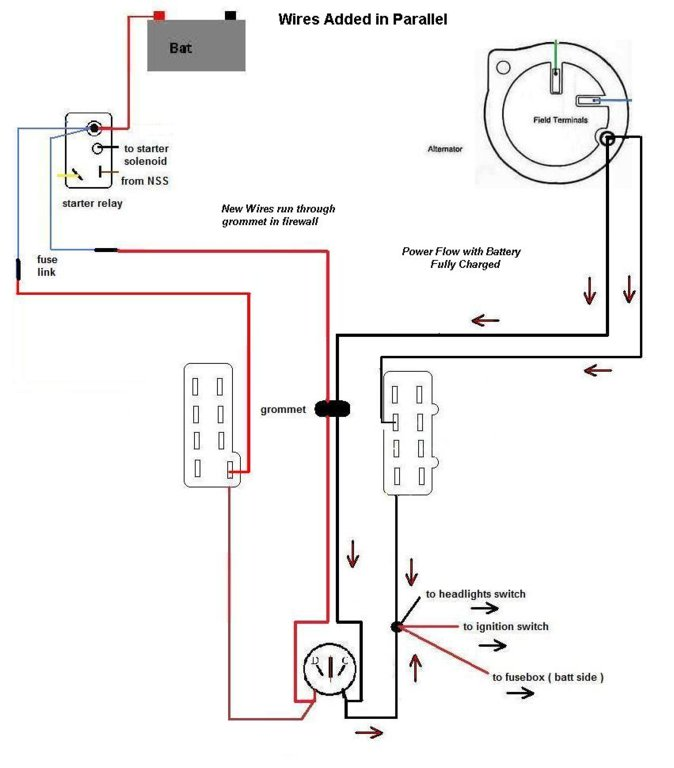 bulkhead wiring/fusible link questions | for a bodies only mopar forum  for a bodies only mopar forum