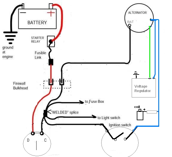 bulkhead wiring  fusible link questions