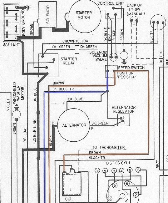 Mopar Ignition Switch Wiring Diagram