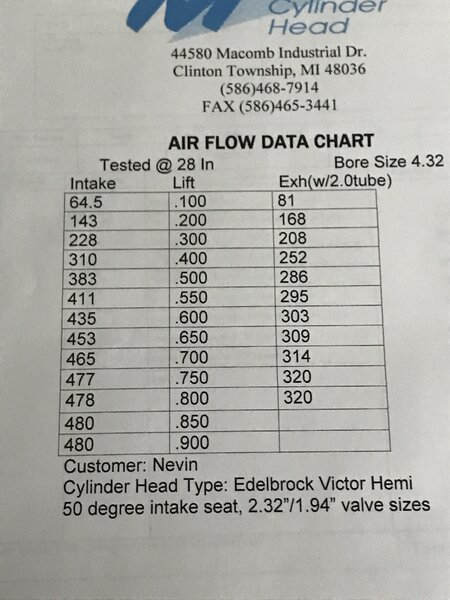 CCBFA0AA-B099-4E16-949B-EA7BFE4FB4D6.jpeg