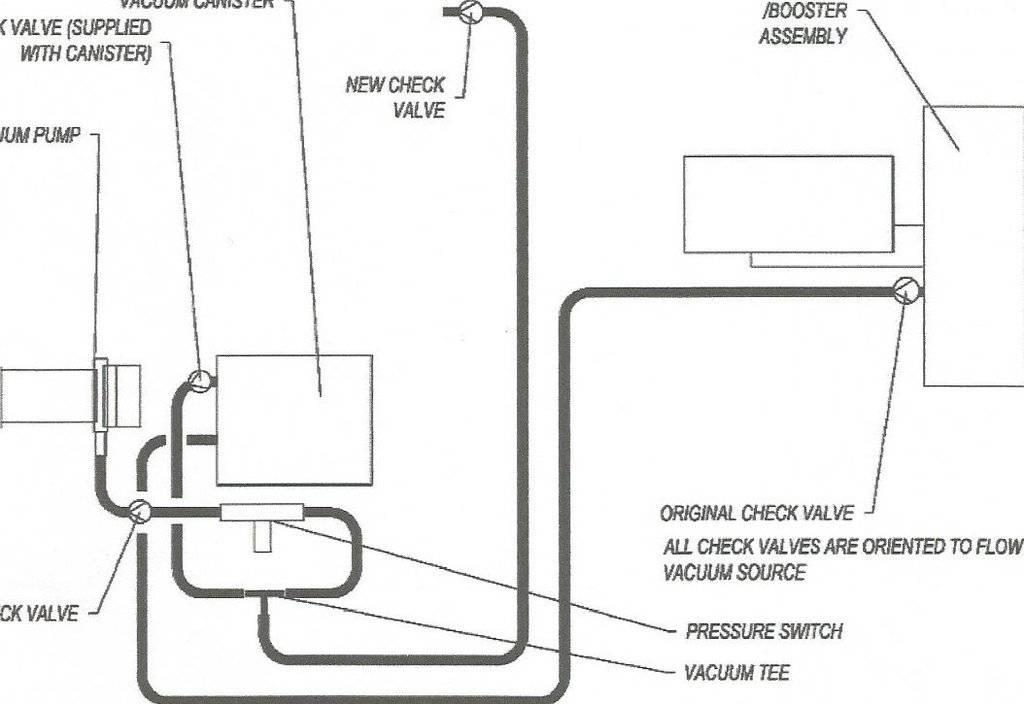 12 volt vacuum pump problem for a bodies only mopar forum. Black Bedroom Furniture Sets. Home Design Ideas