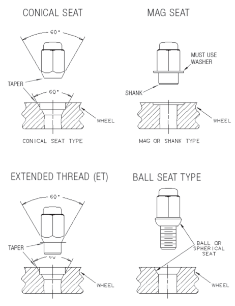 concial-mag-extended-ball-lug-nuts.png