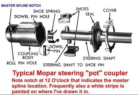 66 Chevelle Steering Column Diagram further Removing Steering Shaft 1966 Barracuda furthermore Watch likewise Nos truck parts besides Headlight Switch Wiring Diagram. on 1970 mopar steering column diagram