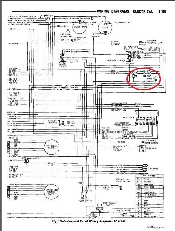 1970 b body rally dash wiring for a bodies only mopar forum dash wiring 1 jpg