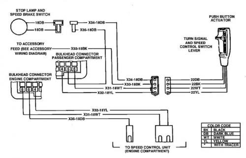 19741981 Cruise Control Switch Wiring Diagram For A Bodies Only Rhforabodiesonly: 1977 Chrysler Cordoba Wiring Diagram At Oscargp.net