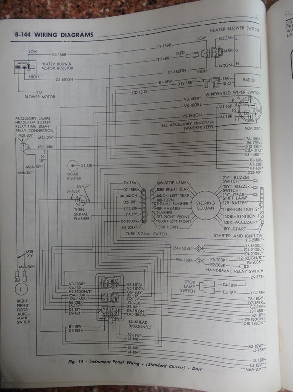 1971 Dodge Chis Service Manual (Wire Diagrams) | For A ... on