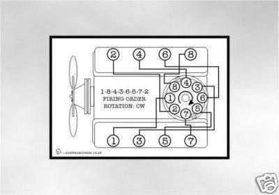 mopar 340 firing order diagram enthusiast wiring diagrams u2022 rh rasalibre co