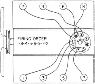 Firing Order.jpg