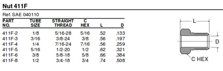 Brake Line Sizes : Brake line distribution block port sizes are different