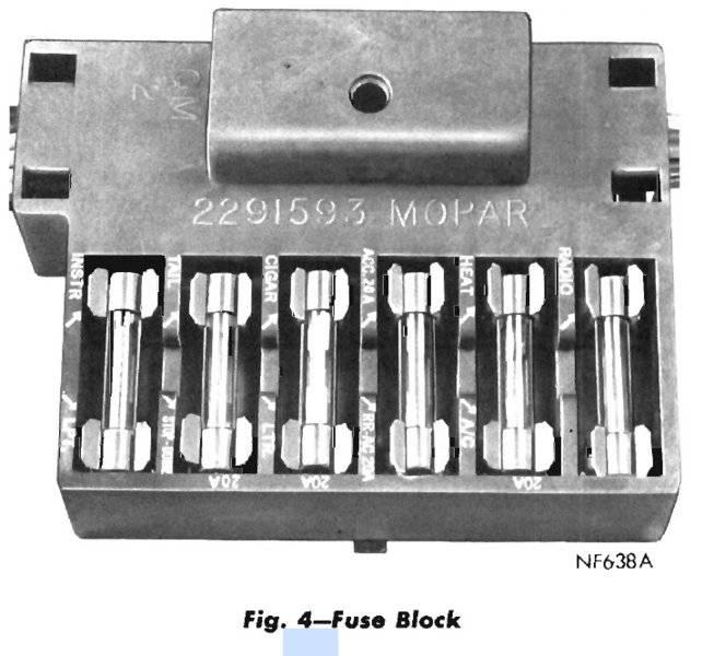 1969 Dodge Dart Fuse Box Wiring Diagram Verison Verison Lastanzadeltempo It