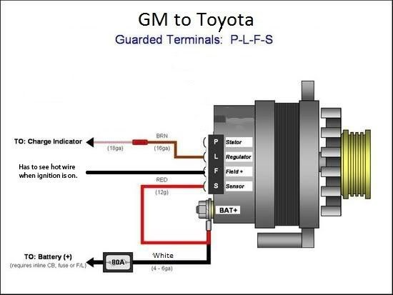 Image: Toyota 4 Pin Alternator Wiring Diagram At Satuska.co
