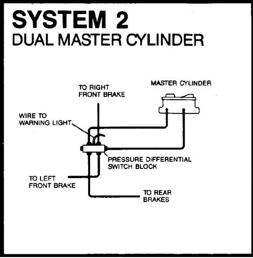 line lock installation for a bodies only mopar forum hurst line lock wiring diagram at crackthecode.co