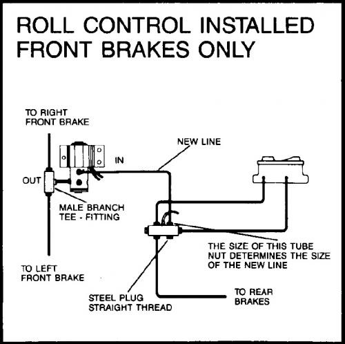 1994 Ford Bronco Fuse Box Diagram: Cadillac Brougham Ignition Wiring Diagram At Galaxydownloads.co