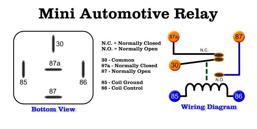 mini-automotive-relay-wiring-840x.jpg