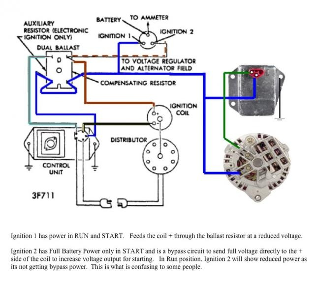 mopar_electronic_ignition_diagram jpg.1714629349 my mopar wiring diagram diagram wiring diagrams for diy car repairs ignition wiring diagram at love-stories.co