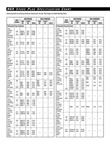 Ngk Chart Small Jpg