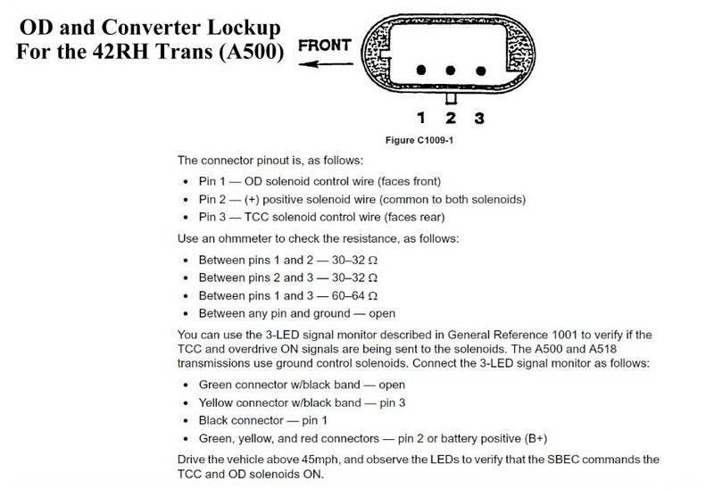 OD&ConverterLockup.jpg