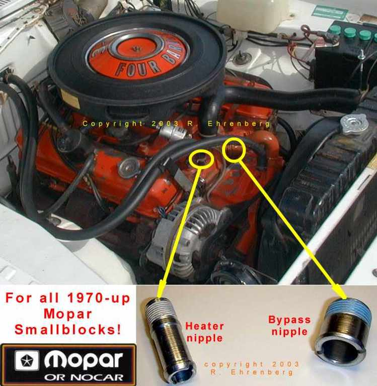 Water Pump To Intake Size For A Bodies Only Mopar Forum