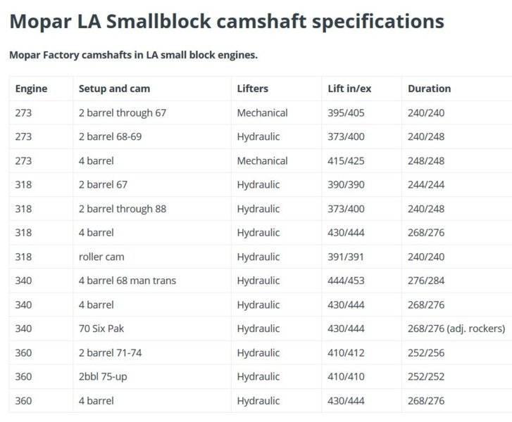 small block cams.JPG