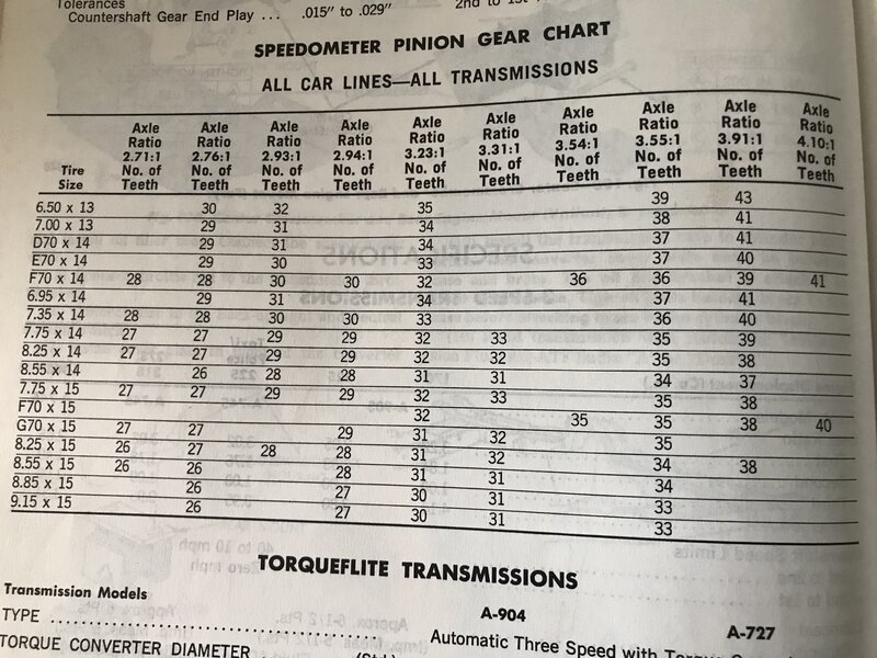 Speedometer Gear Chart.jpg