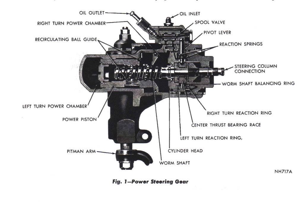 Steering gear.jpg
