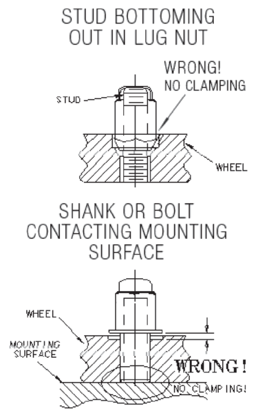 stud-shank-bolt-mounting-lug-nut.png