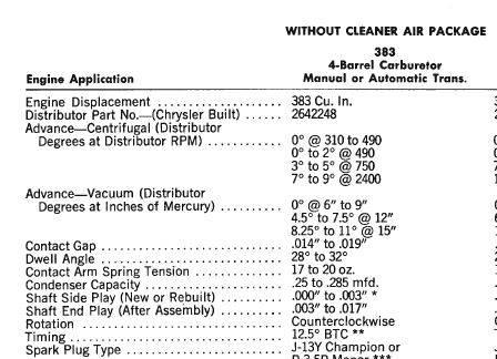 timing distributor advance from manual.JPG