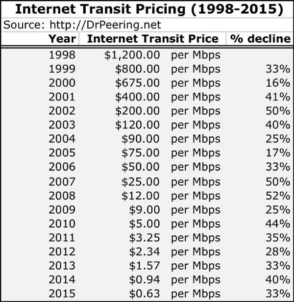 transitpricing.jpg