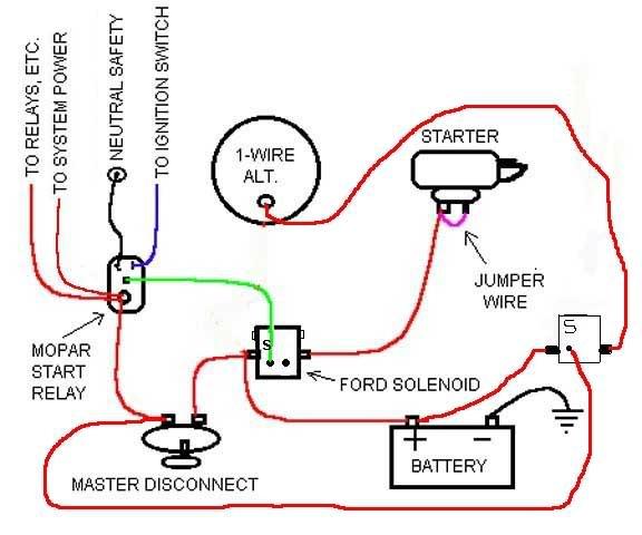 Trunk Mounted Battery For A Bodies Only Mopar Forum Starter Relay Wiring Diagram At Cita: Mopar Starter Relay Wiring Diagram At Outingpk.com